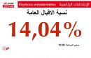 pourcentage-electeurs-tunisie2014